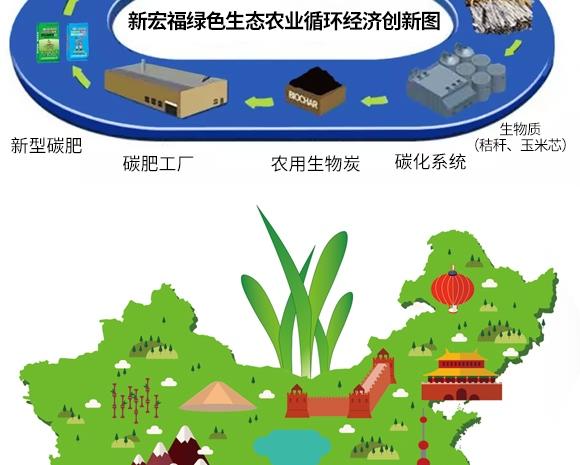 碳能微生物菌剂-宏福多元素-新宏福